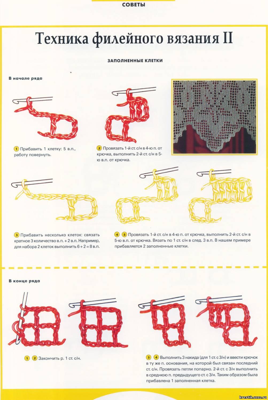 Как правильно прибавлять петли в филейном вязании